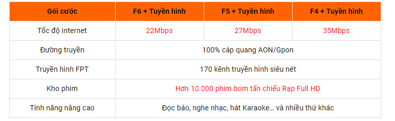 Các gói cước combo cả internet và truyền hình FPT