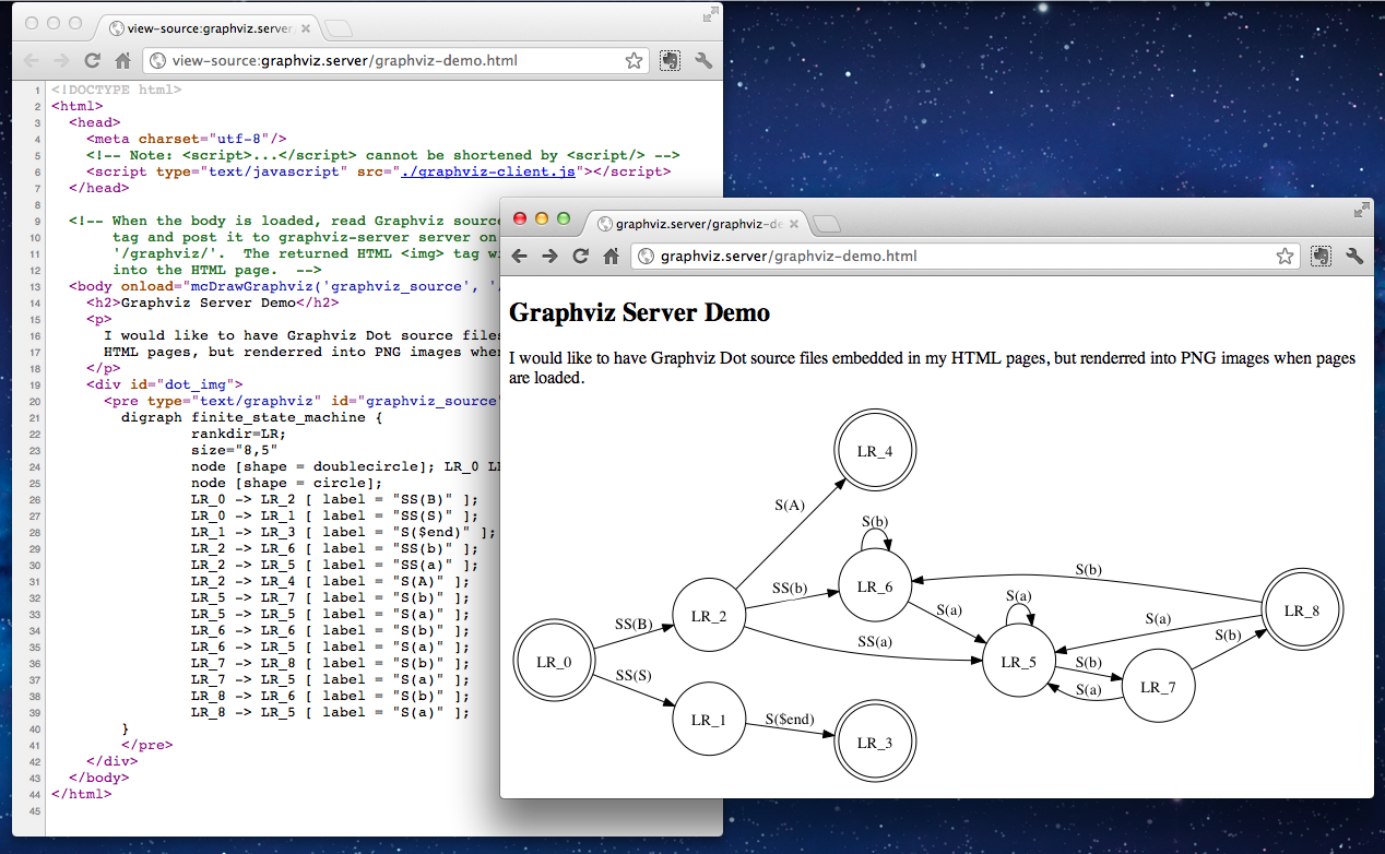 embedded-graphviz.png