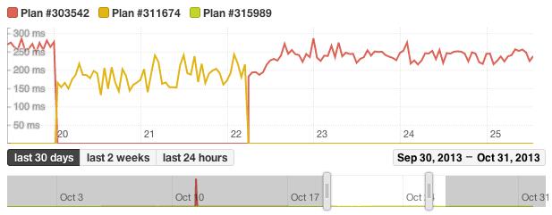 Screenshot of pgdatagraph
