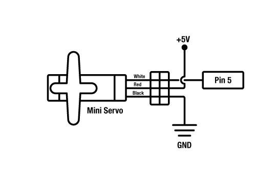sikio c4  servo motor control  u00b7 sparkfun  sikio wiki  u00b7 github