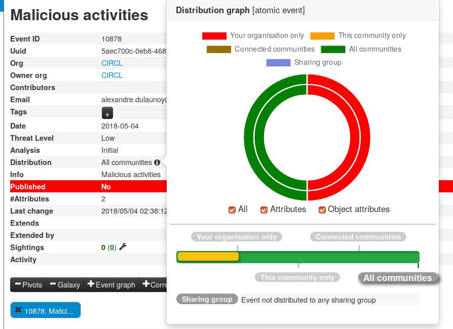 MISP v2 4 91 released – Malware Information Sharing Platform
