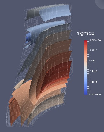 Alt Visualization of mechanical stress
