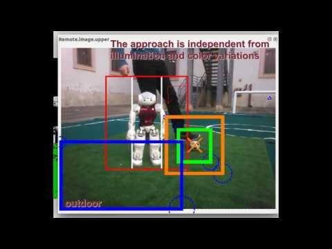 SPQR Ball Perceptor indoor and outdoor