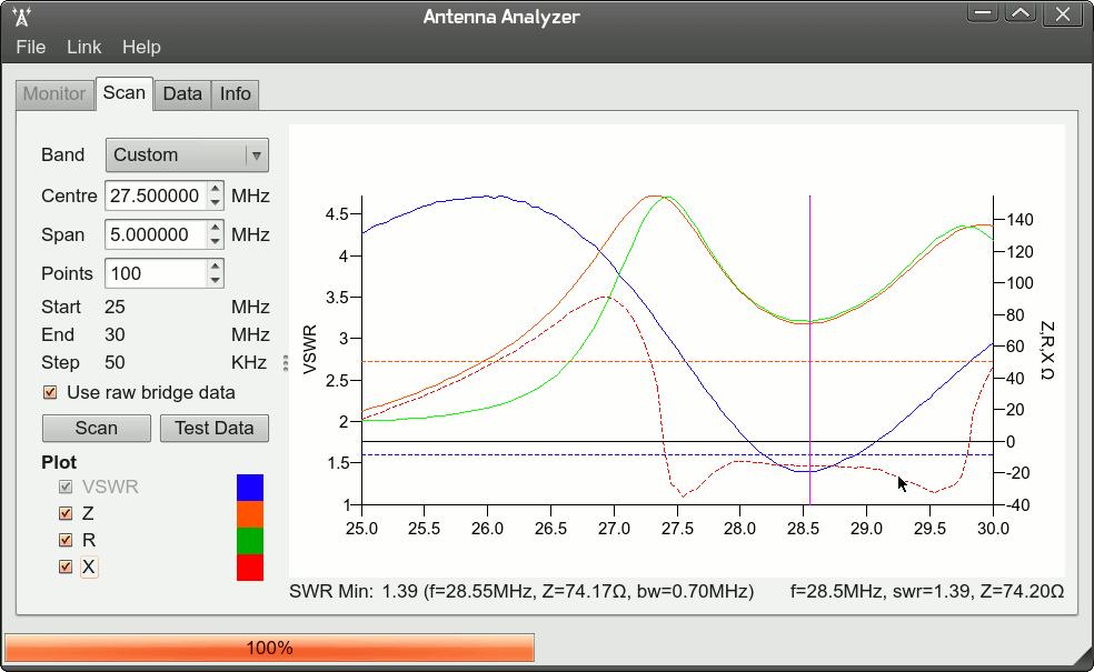 GitHub - coddingtonbear/sark-100-antenna-analyzer: Remotely