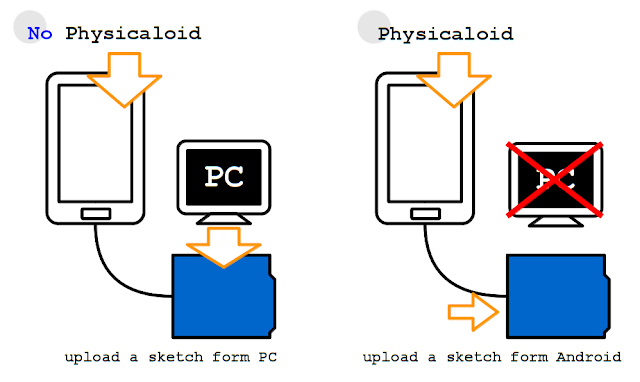 Download sketch