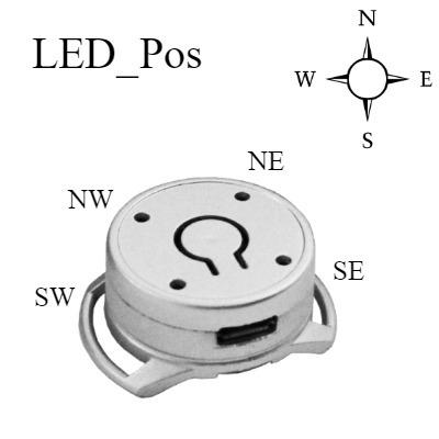 LED_Pos Diagram