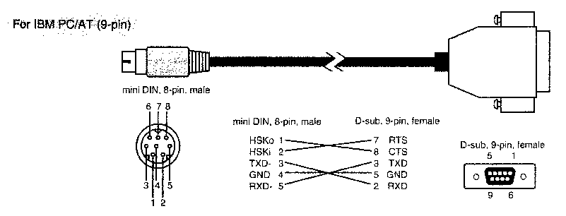 serial midi cable pinouts · bjt42 softmpu wiki · github midi cable pin layout roland serial cable