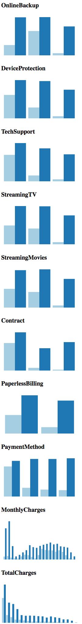 grouped-bar-chart-1b