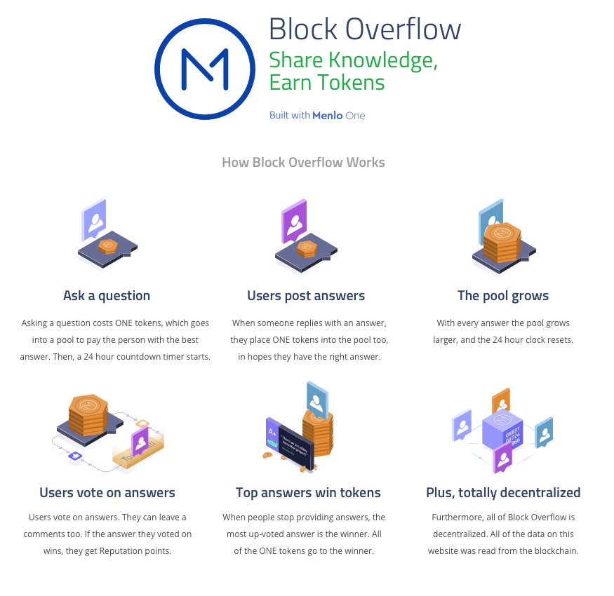 Block Overflow