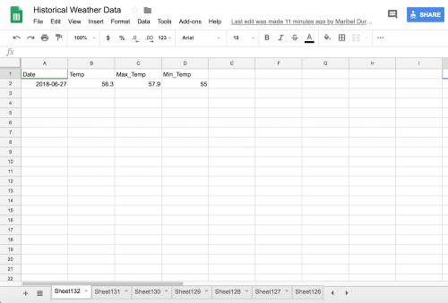 Github Maribelduran Historical Weather Data Sheets A