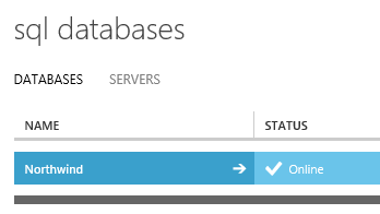 The SQL Databases page, Databases tab, showing the NorthWind database status as, online.