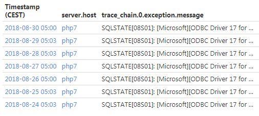 SQLSTATE[08S01]: [Microsoft][ODBC Driver 17 for SQL Server