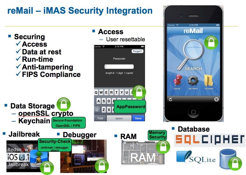 iMAS Security Adds