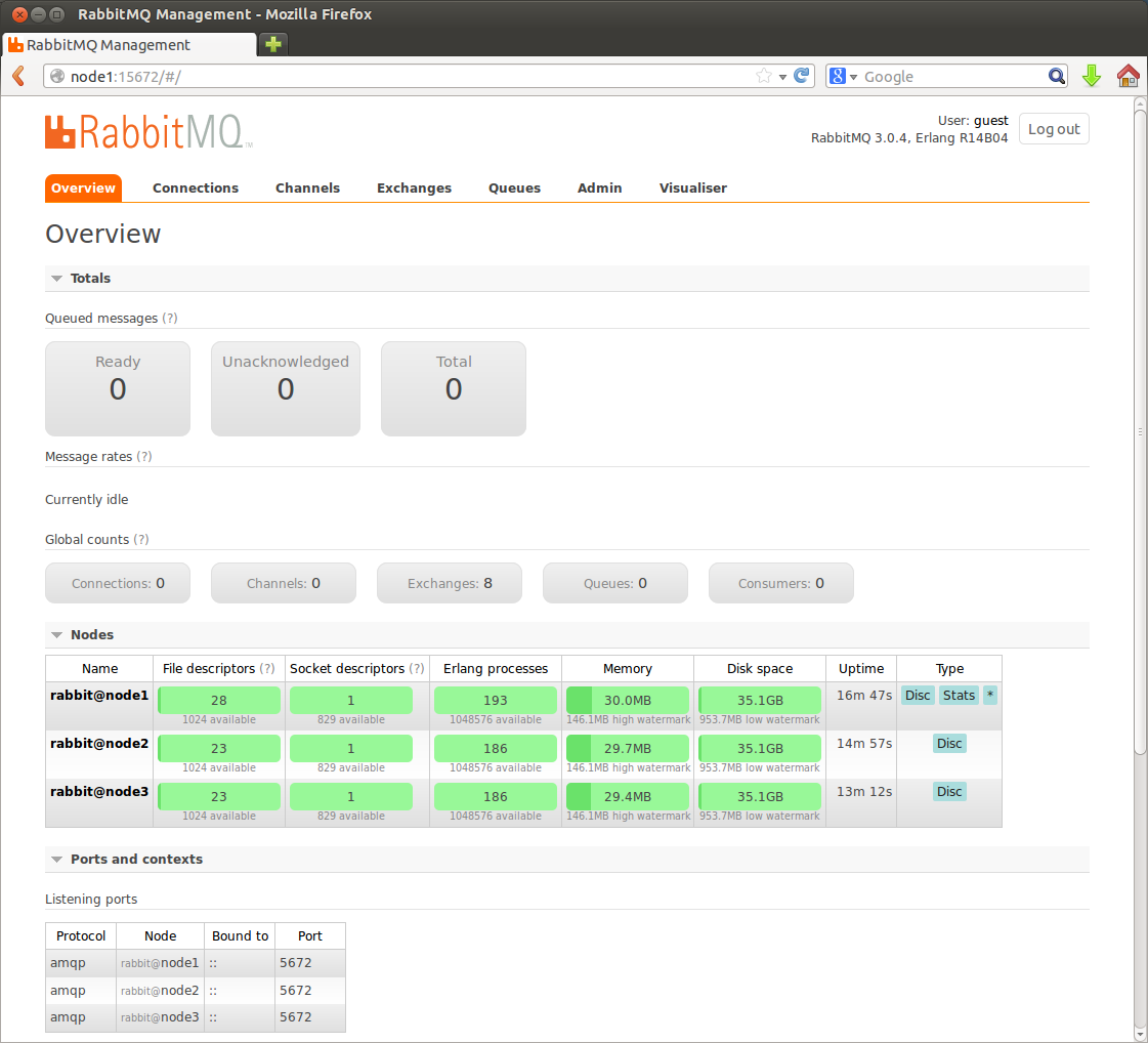 OpenStack High Availability Dev RabbitMQ Clustering · crowbar/crowbar ...