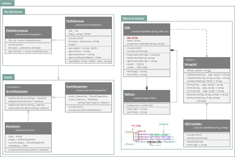 TypeScript Library XML · samchon/framework Wiki · GitHub