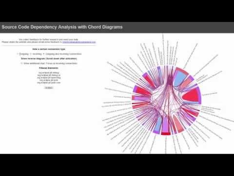 Source Code Dependency Analysis