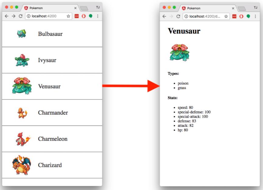 Github Tjvantollangular Master Detail Examples Of How To Build