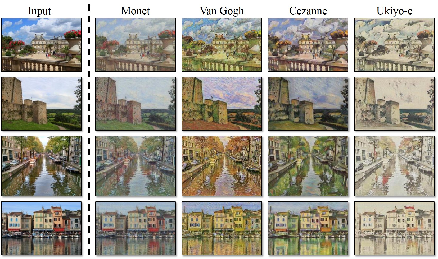 Collection style transfer