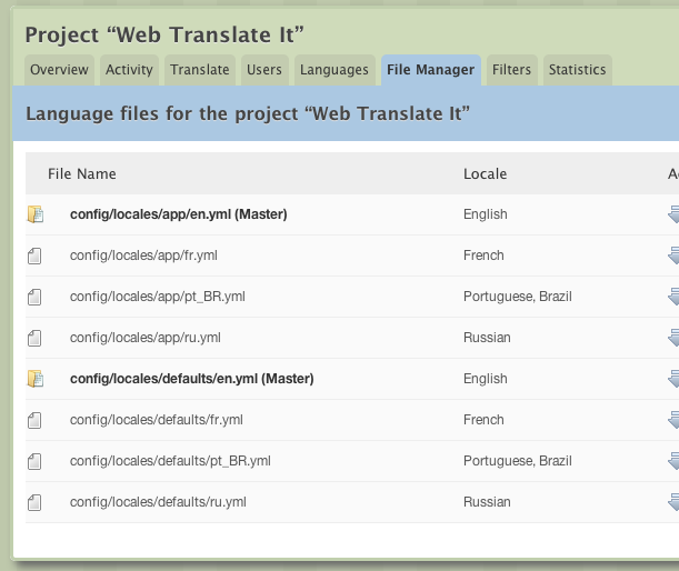 Web Translate It File Manager