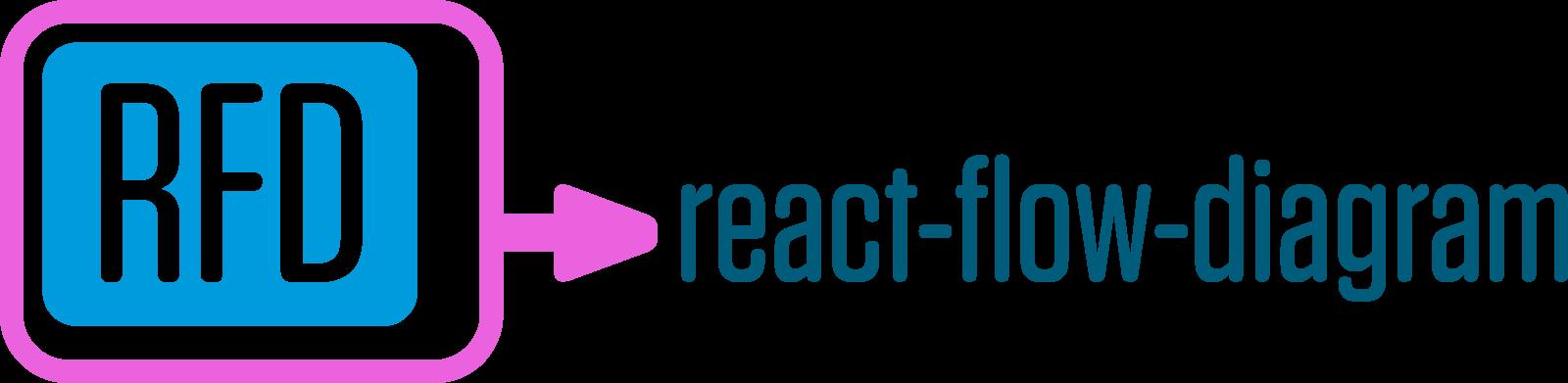 React Flow Diagram