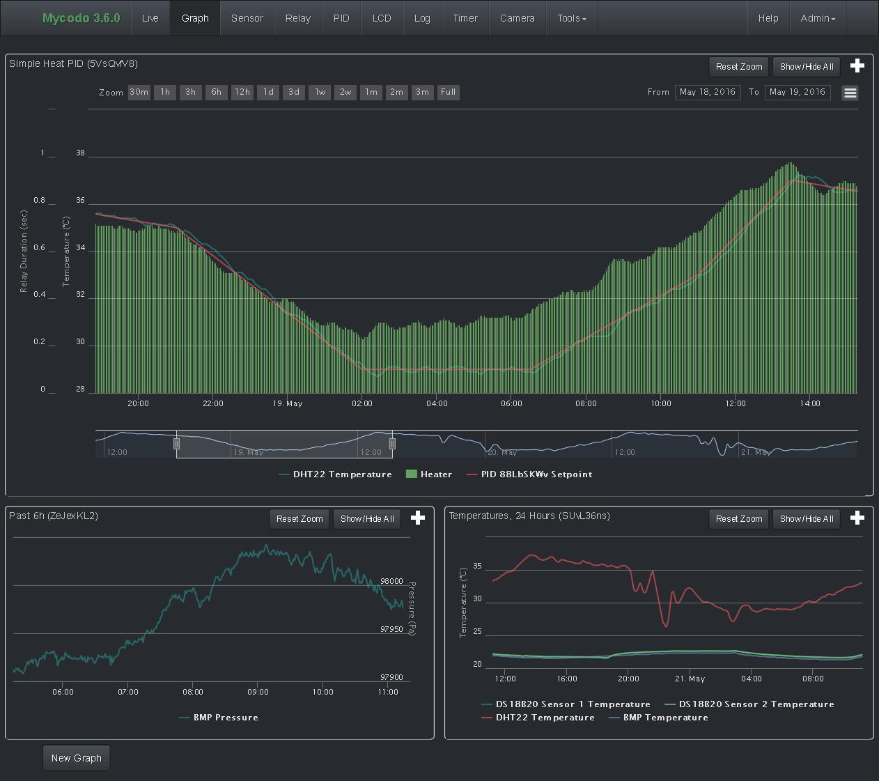 GitHub - kizniche/Mycodo: An environmental monitoring and regulation