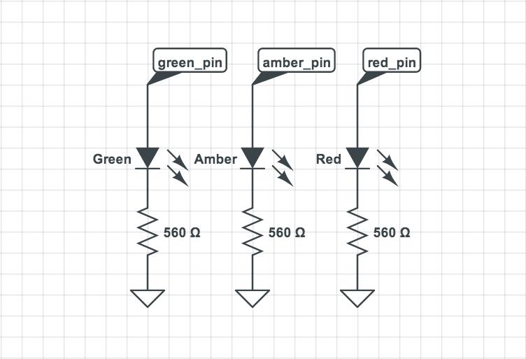 Jenkins CI Traffic Light for Raspberry Pi Circuit Diagram