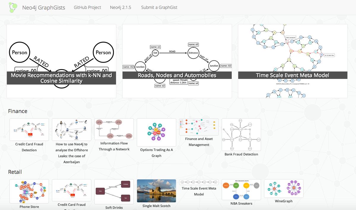 Neo4j GraphGist Template