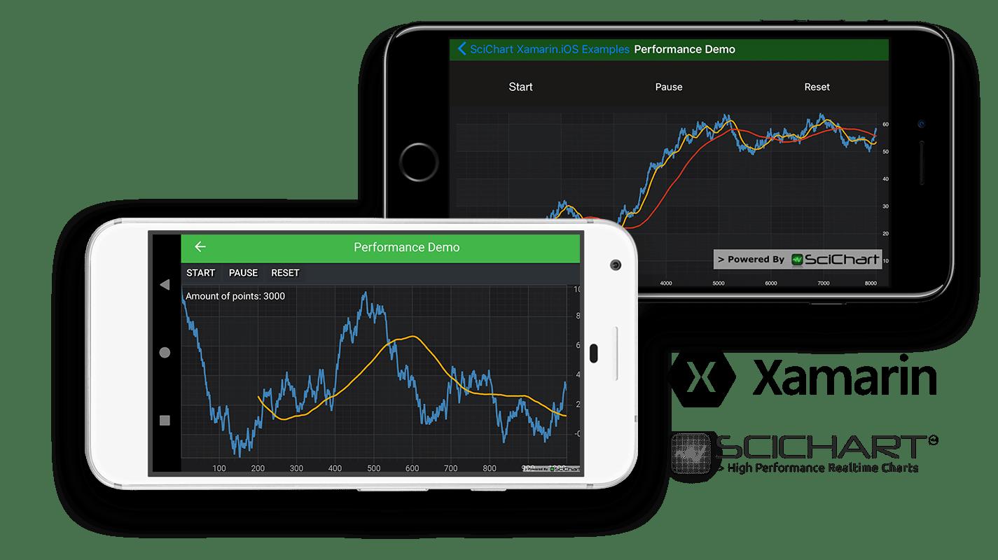 Xamarin Line Charts