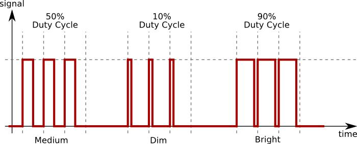 Motor Control Coursereps Ecen489 Fall2015 Wiki Github