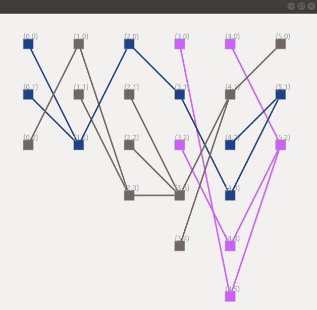 genetic algorithm usage for routing optimization ( pyqt )