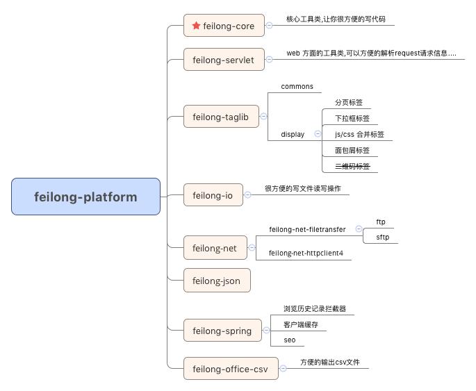 one-feilong-platform