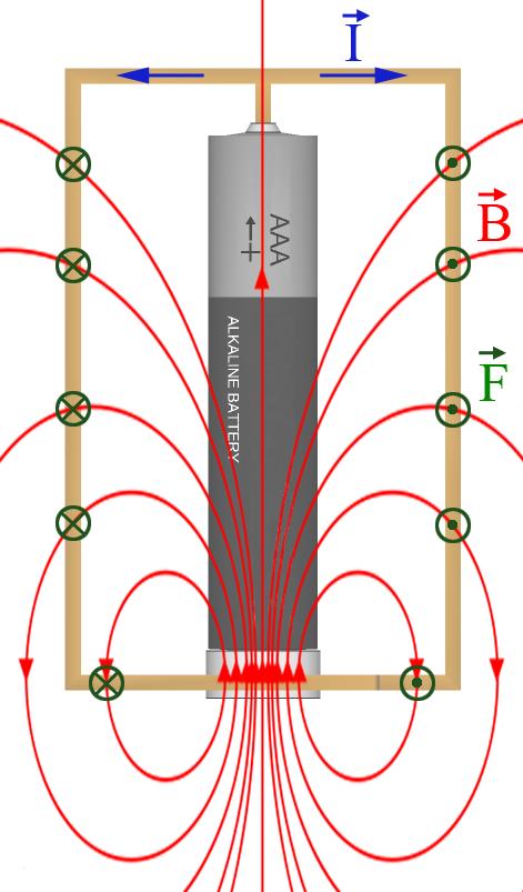 Motor_homopolar_flux_force_neutral