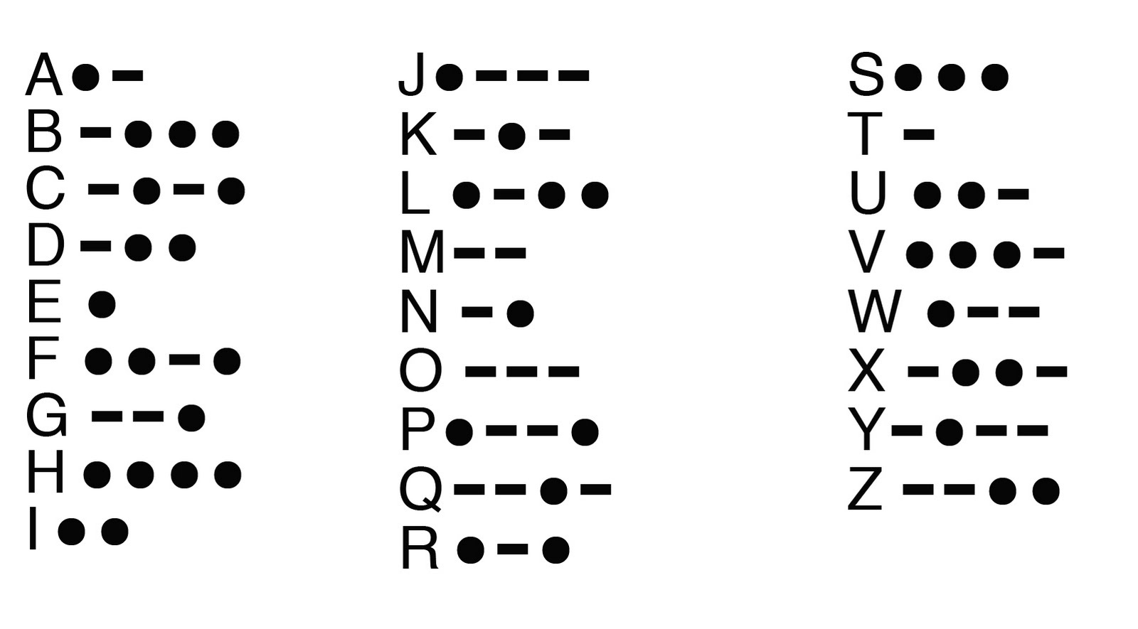 Rules of Morse Code