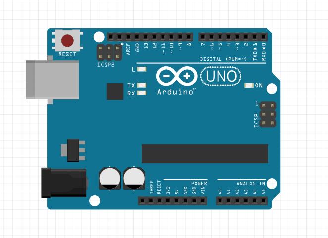 Board: Arduino Uno · RIOT-OS/RIOT Wiki · GitHub