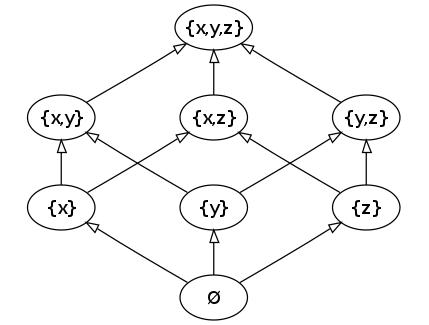 Github 1ucian0 Python Lattice Automatically Exported From Code Google Com P Python Lattice
