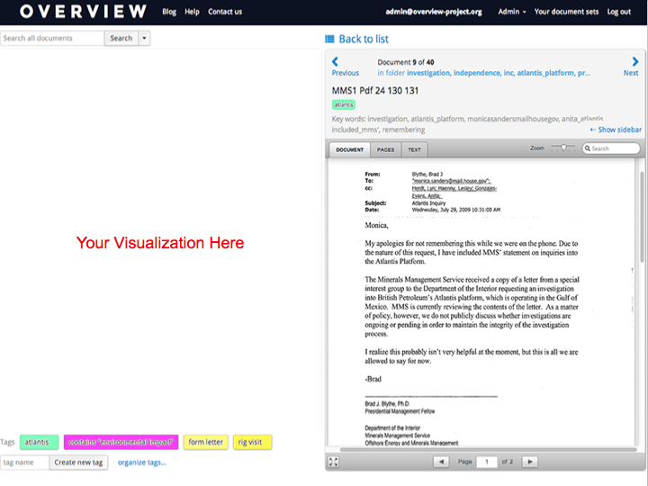 Overview visualization plugin - your visualization goes here!