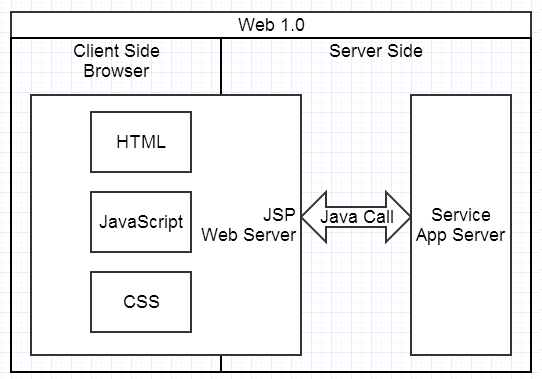 web1.0.png