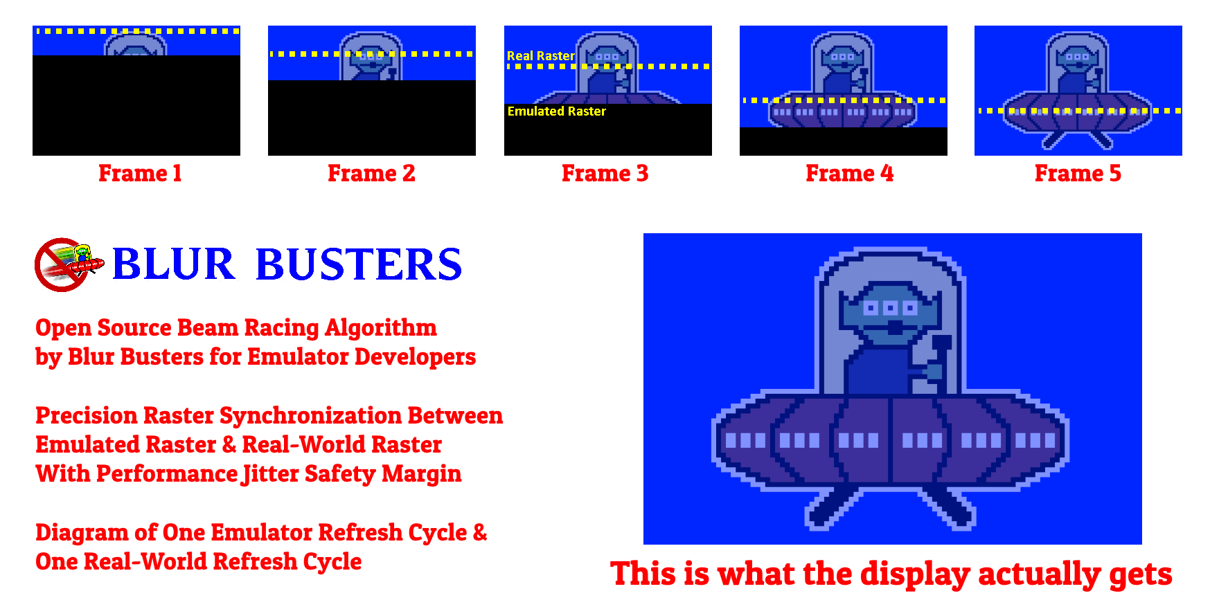 Add new Lagless VSYNC ON Algorithm developed by Blur Busters · Issue