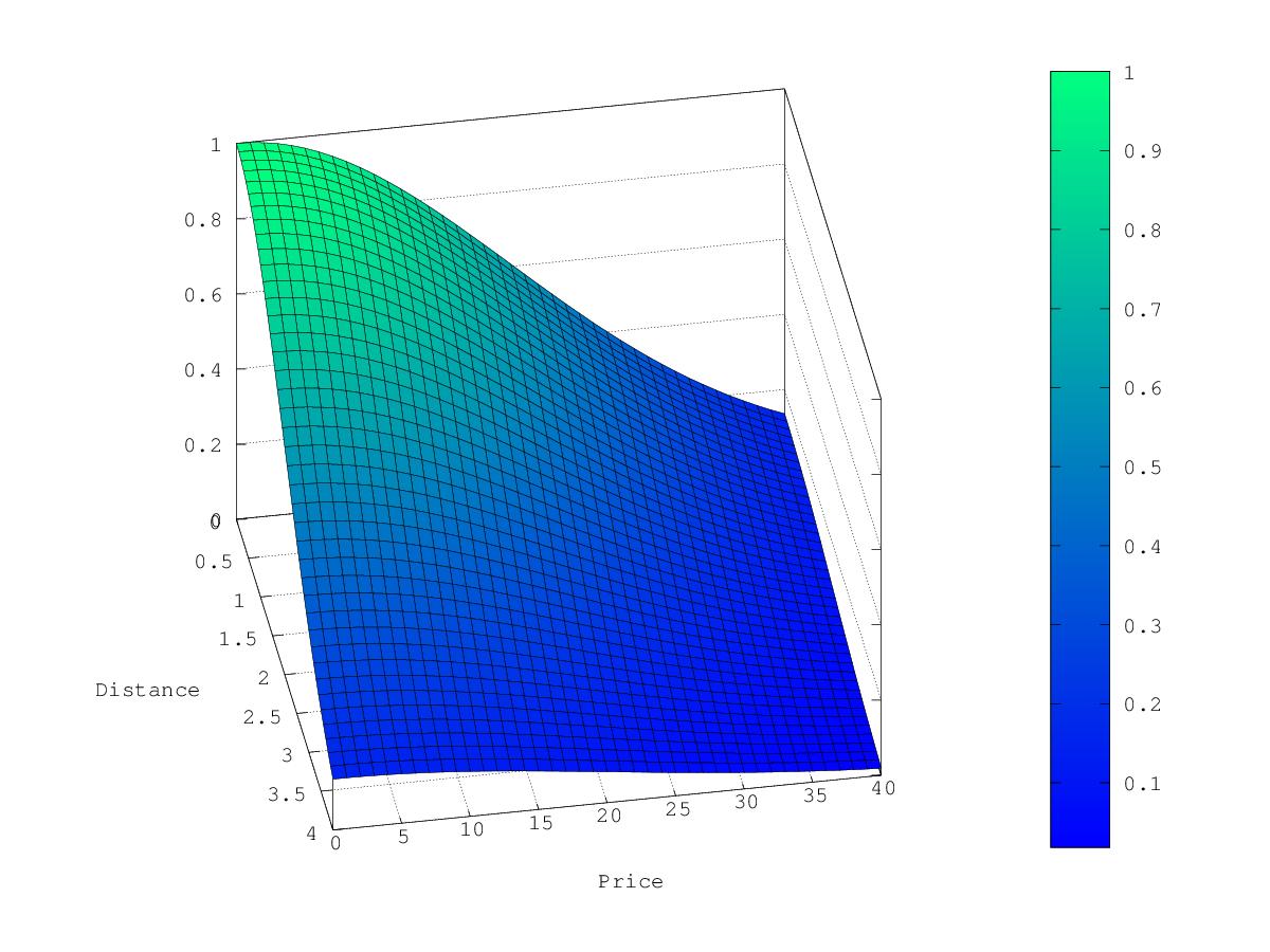 function score · Issue #3423 · elastic/elasticsearch · GitHub