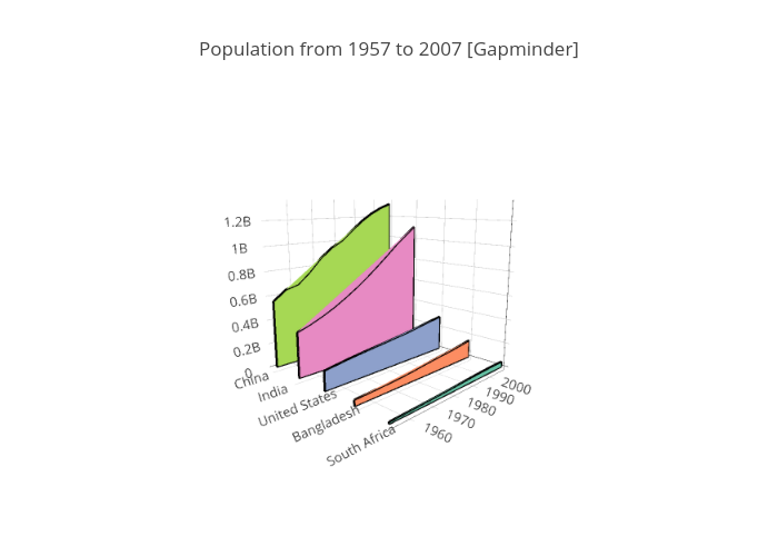 3D Filled Line Plots with Plotly · Issue #1326 · plotly
