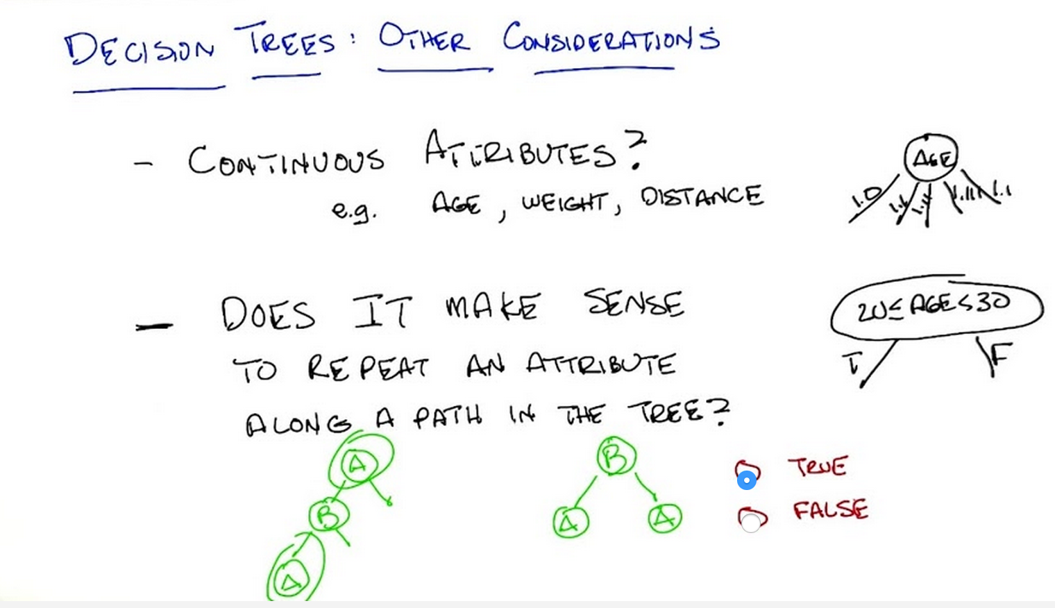 coursedocs/decision-trees rst at master · orsenthil