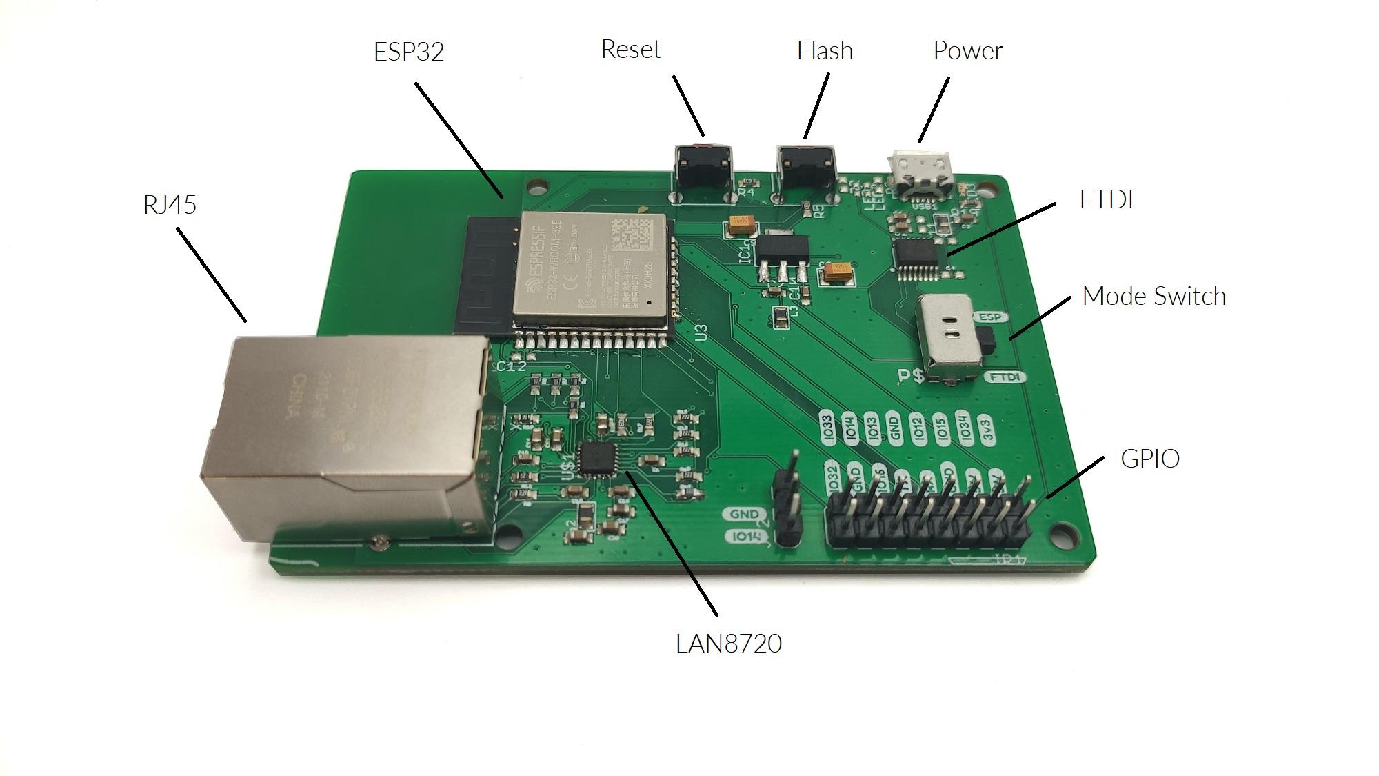 ZiGate-Ethernet - ZiGate以太网