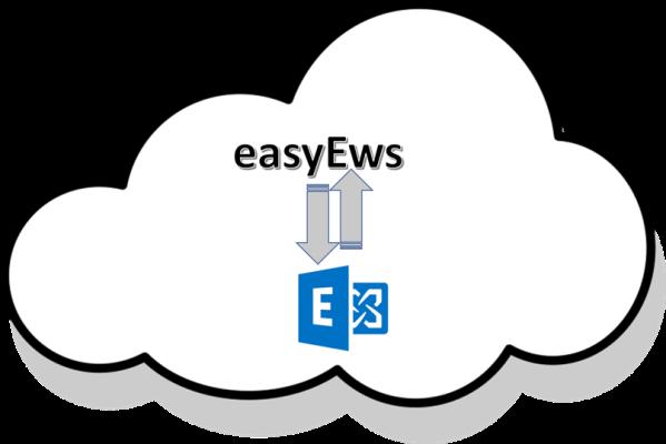 GitHub - davecra/easyEWS: This library makes performing EWS
