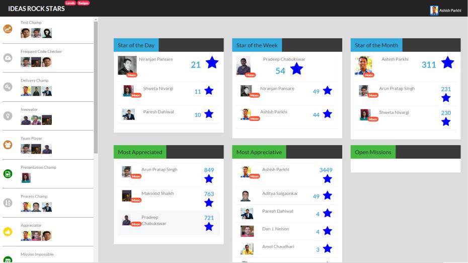 Github Ideasco Rockstar Gamifying Team Engagement