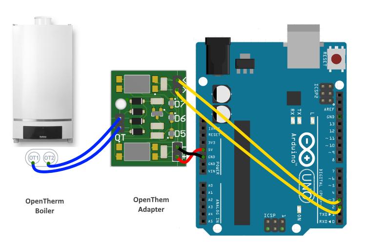 opentherm adapter arduino