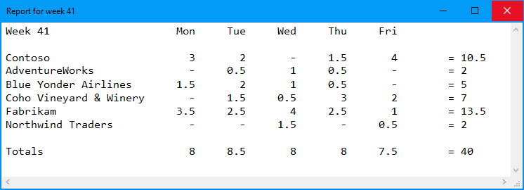 Weekly time report