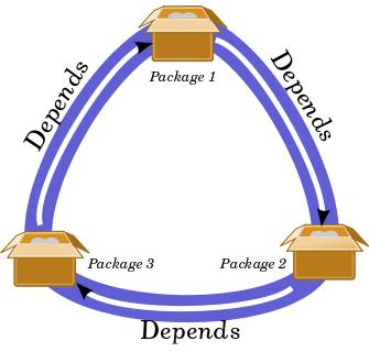 circular_dependency