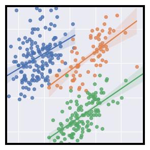github mwaskom seaborn statistical data visualization using