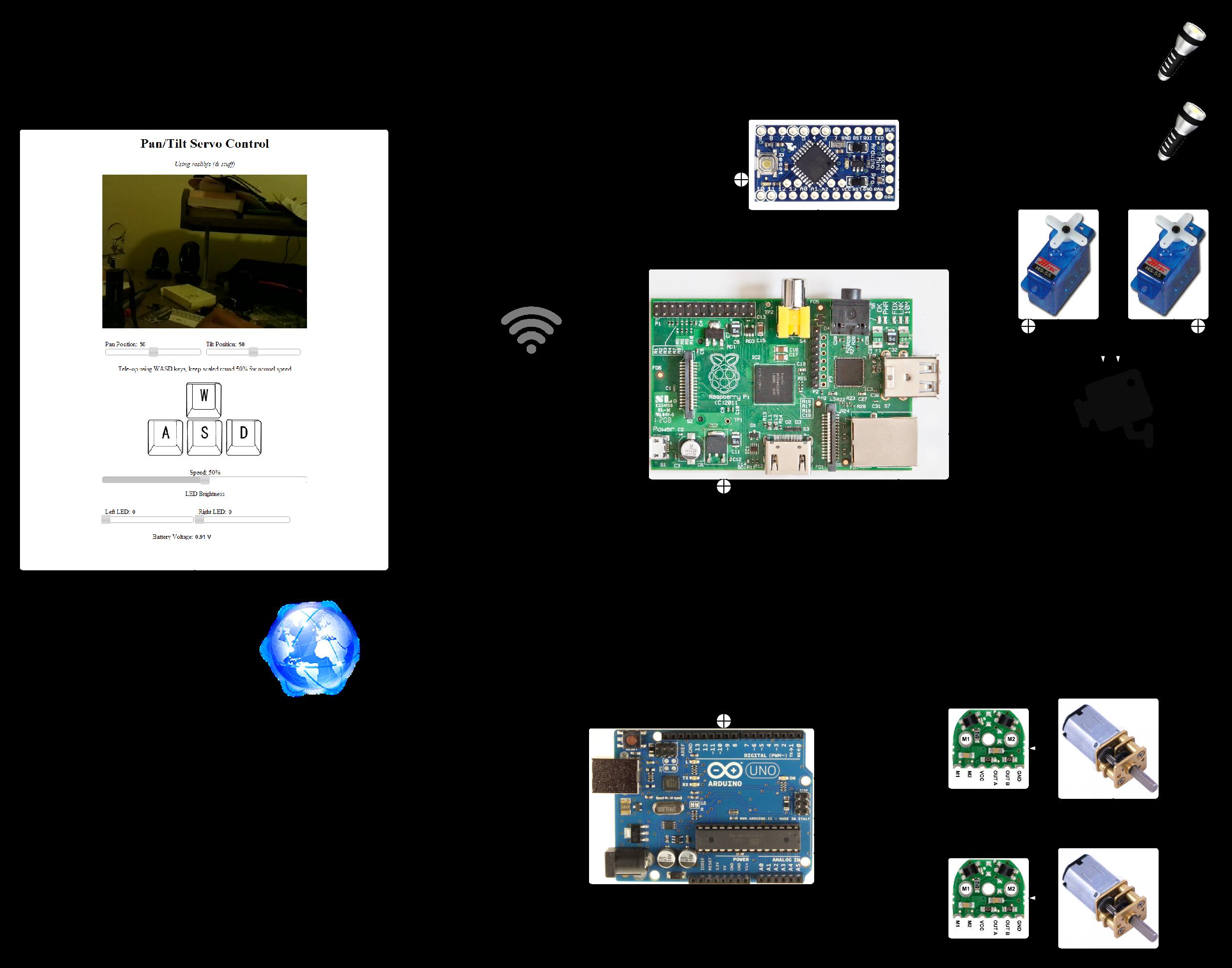 Github  Arduinozumobot  Arduino Code For