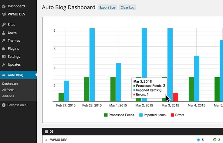 Auto-Blog-Stats-735x470